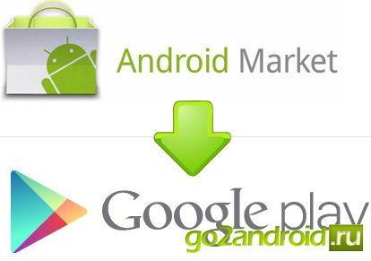 Как выйти из аккаунта GooglePlay на смартфоне