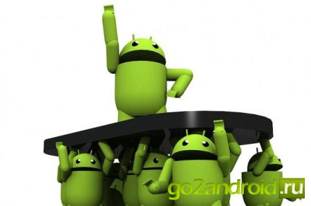 Как сделать бэкап на андроид?