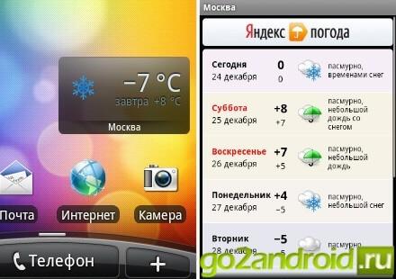 не обновляется погода на андроид