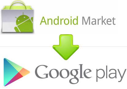 Плей Маркет для компьютера и телефона  Play Market